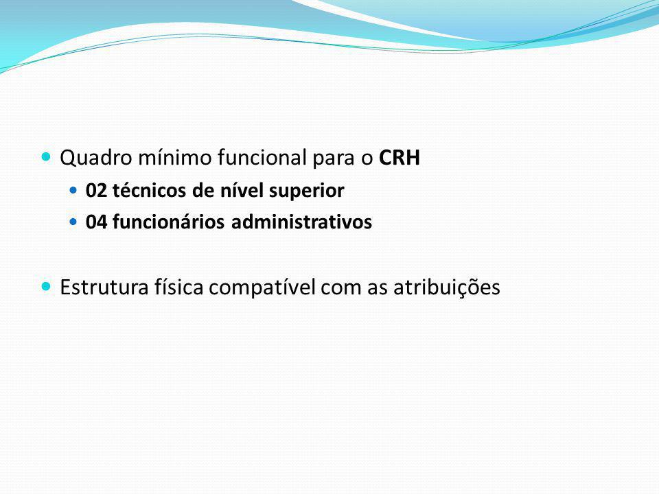 Quadro mínimo funcional para o CRH