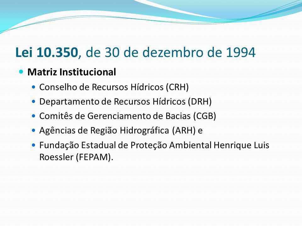 Lei 10.350, de 30 de dezembro de 1994 Matriz Institucional