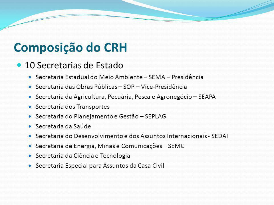 Composição do CRH 10 Secretarias de Estado