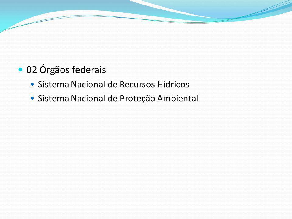 02 Órgãos federais Sistema Nacional de Recursos Hídricos