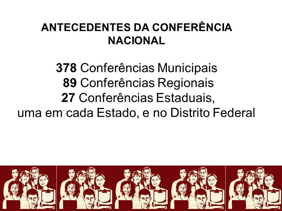 ANTECEDENTES DA CONFERÊNCIA NACIONAL