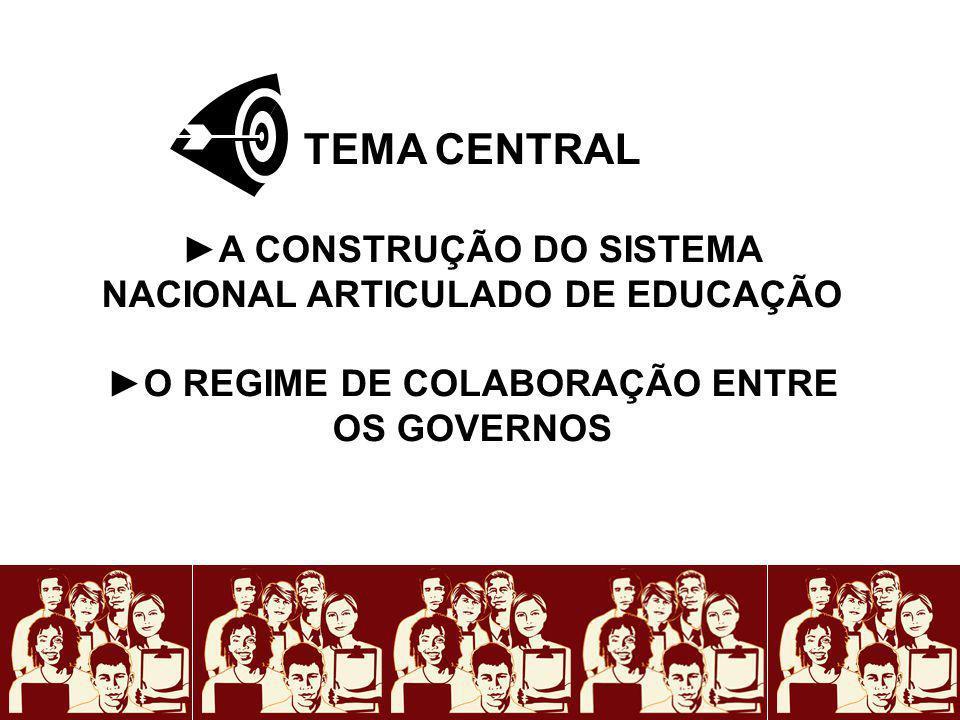 TEMA CENTRAL ►A CONSTRUÇÃO DO SISTEMA NACIONAL ARTICULADO DE EDUCAÇÃO