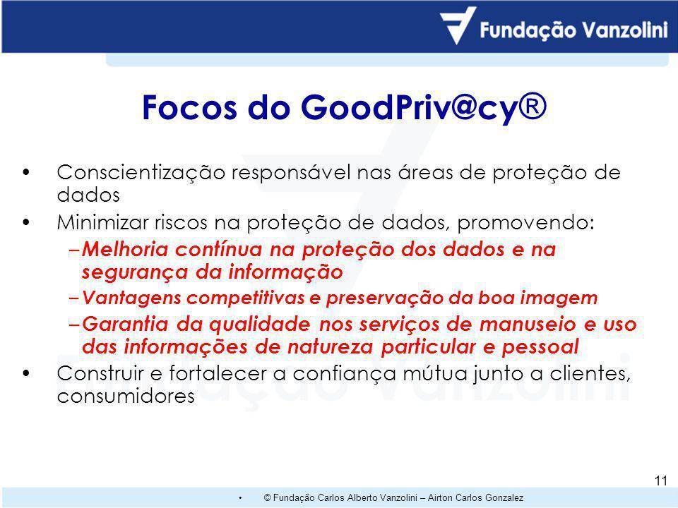 Focos do GoodPriv@cy® Conscientização responsável nas áreas de proteção de dados. Minimizar riscos na proteção de dados, promovendo: