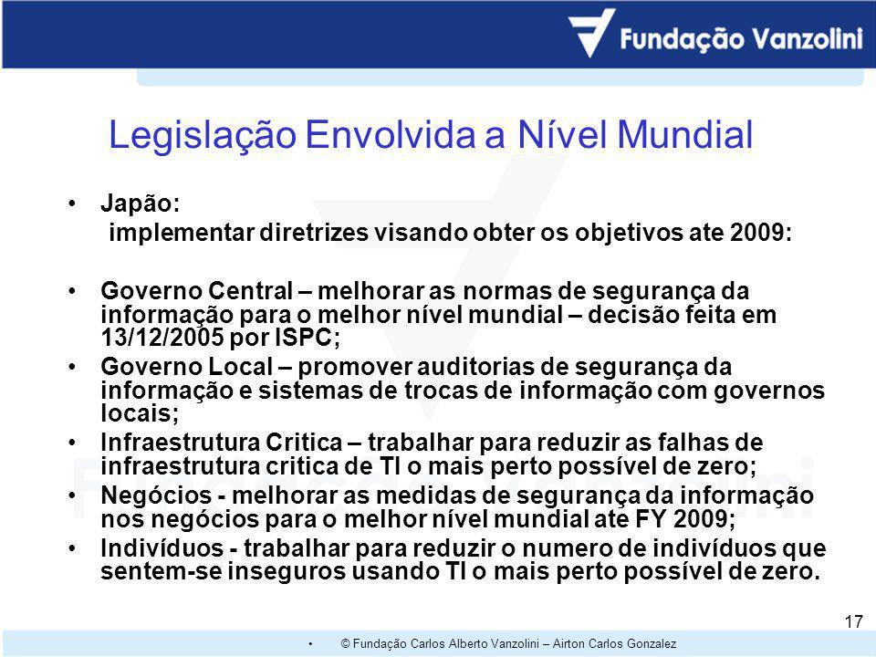 Legislação Envolvida a Nível Mundial