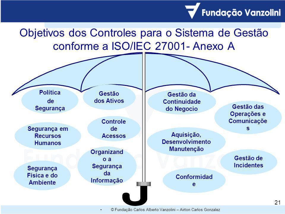 Objetivos dos Controles para o Sistema de Gestão conforme a ISO/IEC 27001- Anexo A