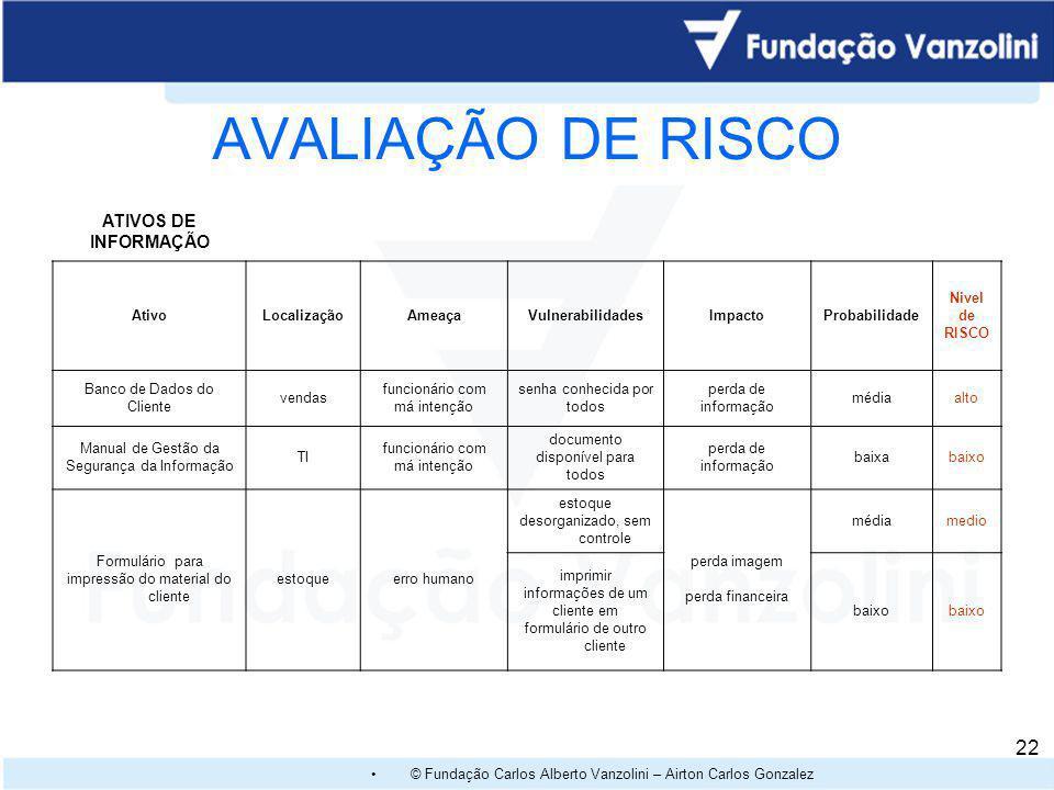 AVALIAÇÃO DE RISCO ATIVOS DE INFORMAÇÃO Ativo Localização Ameaça