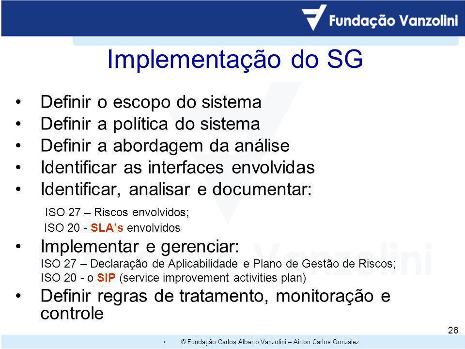 Implementação do SG Definir o escopo do sistema