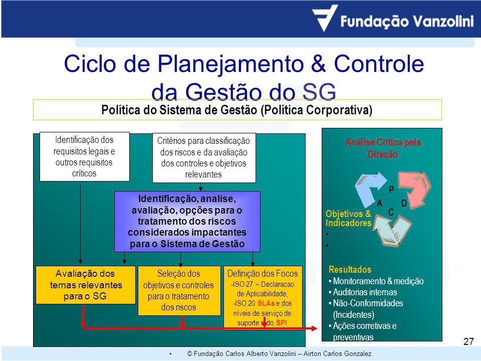 Ciclo de Planejamento & Controle da Gestão do SG