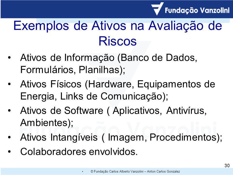 Exemplos de Ativos na Avaliação de Riscos