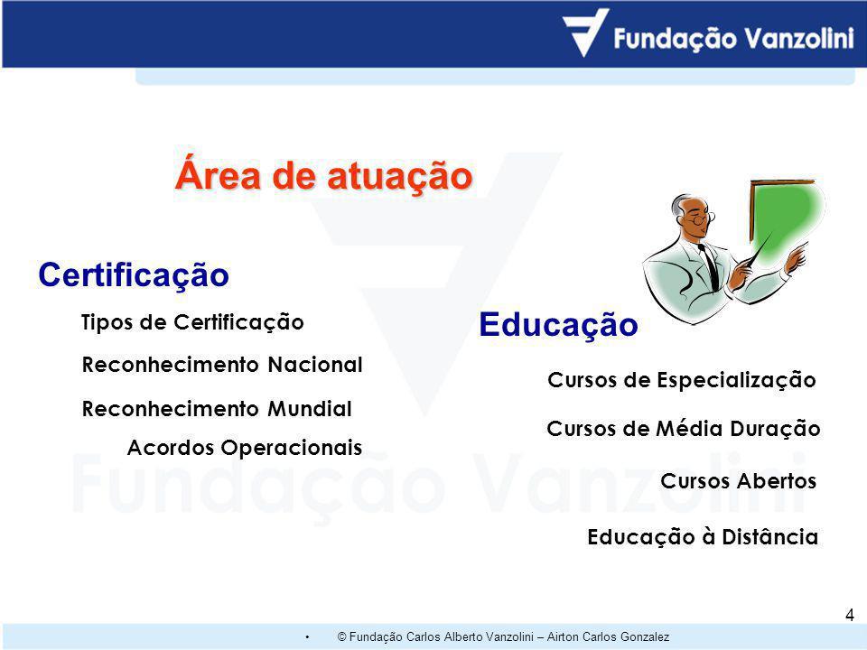 Área de atuação Certificação Educação Tipos de Certificação