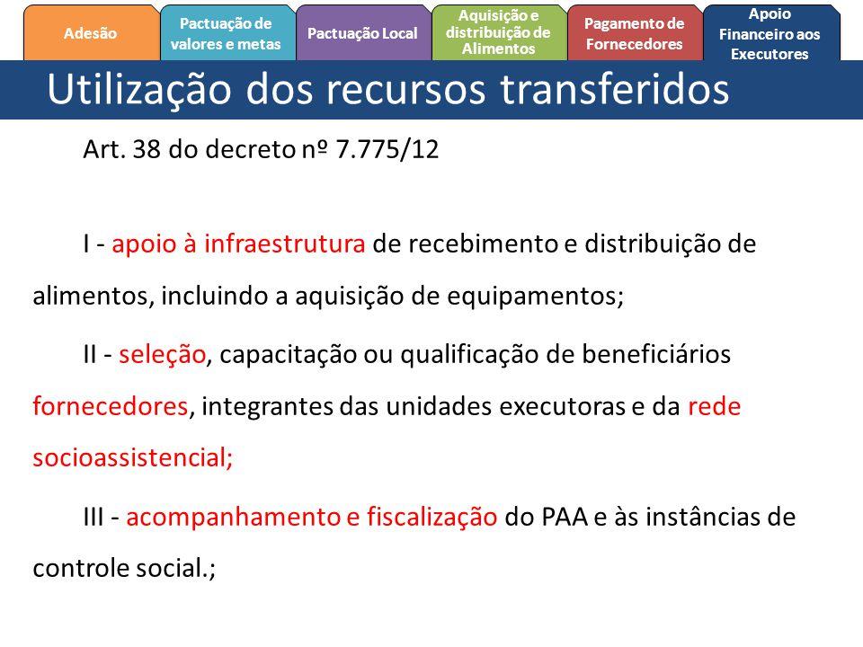 Utilização dos recursos transferidos