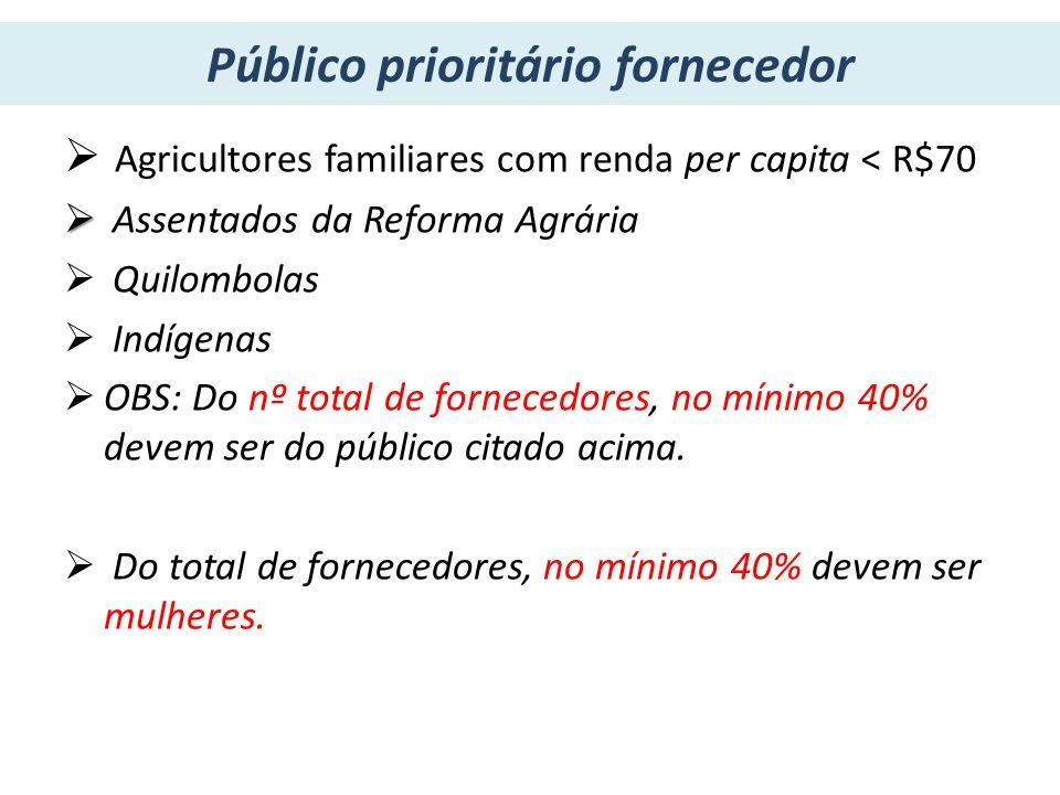 Público prioritário fornecedor