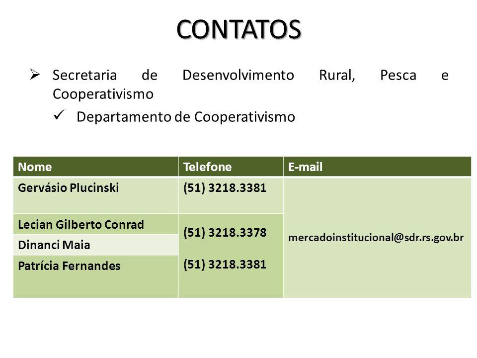 CONTATOS Secretaria de Desenvolvimento Rural, Pesca e Cooperativismo