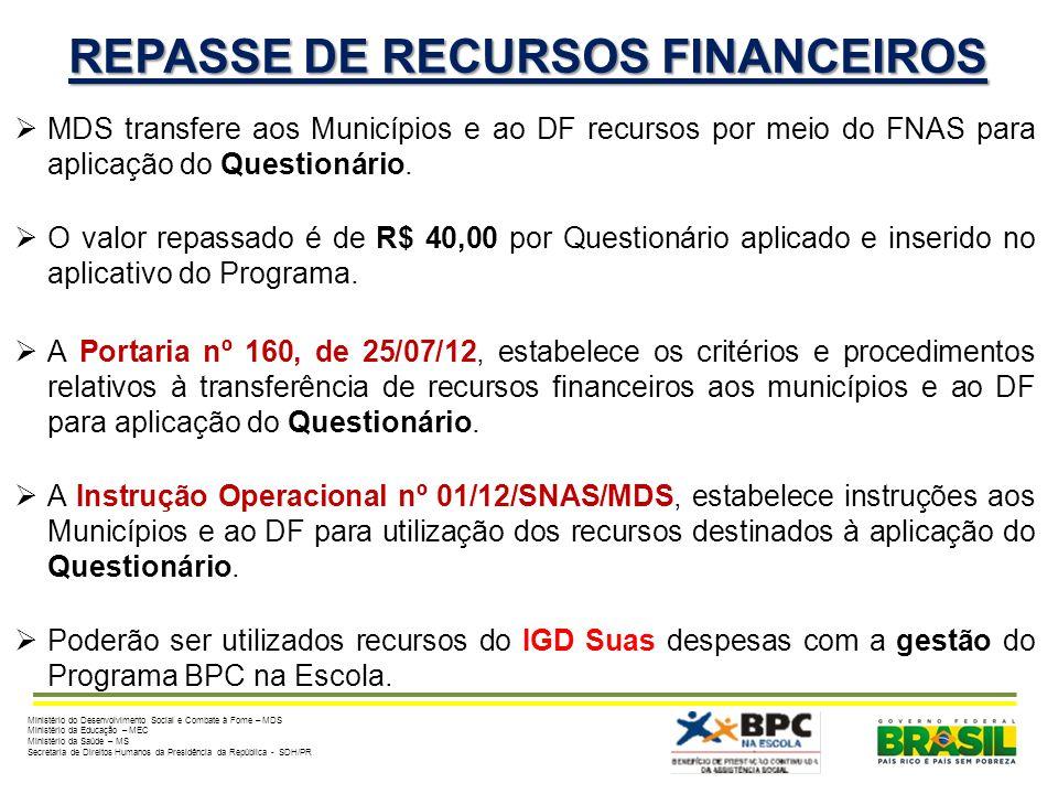 REPASSE DE RECURSOS FINANCEIROS