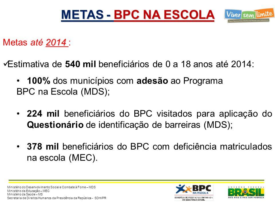 METAS - BPC NA ESCOLA Metas até 2014 :