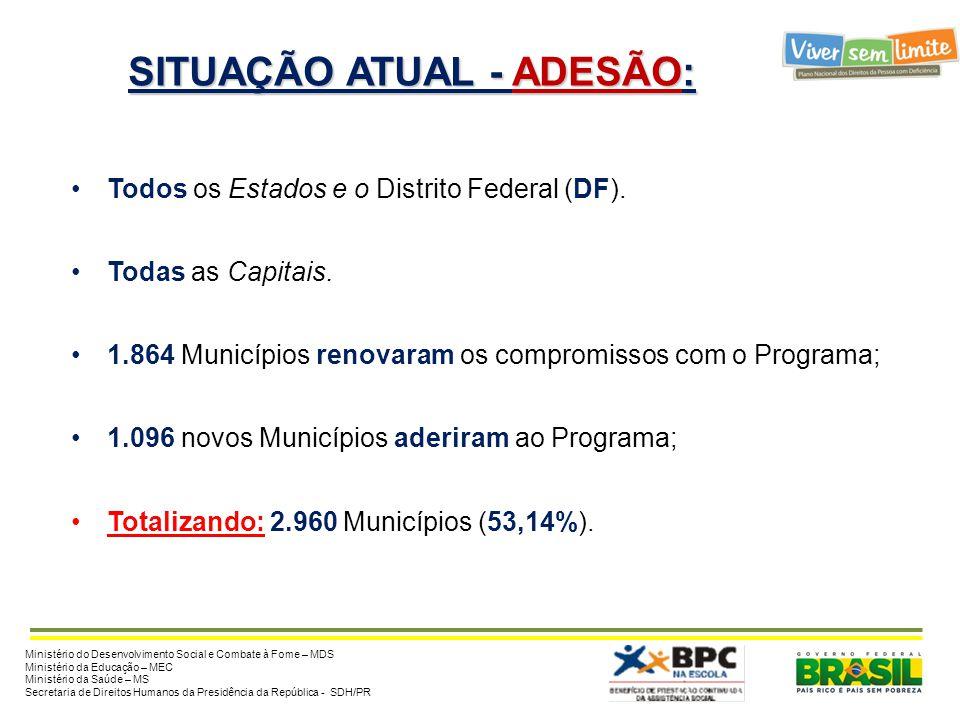 SITUAÇÃO ATUAL - ADESÃO: