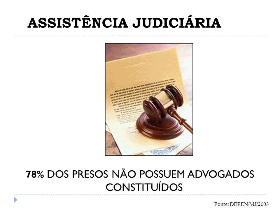 ASSISTÊNCIA JUDICIÁRIA