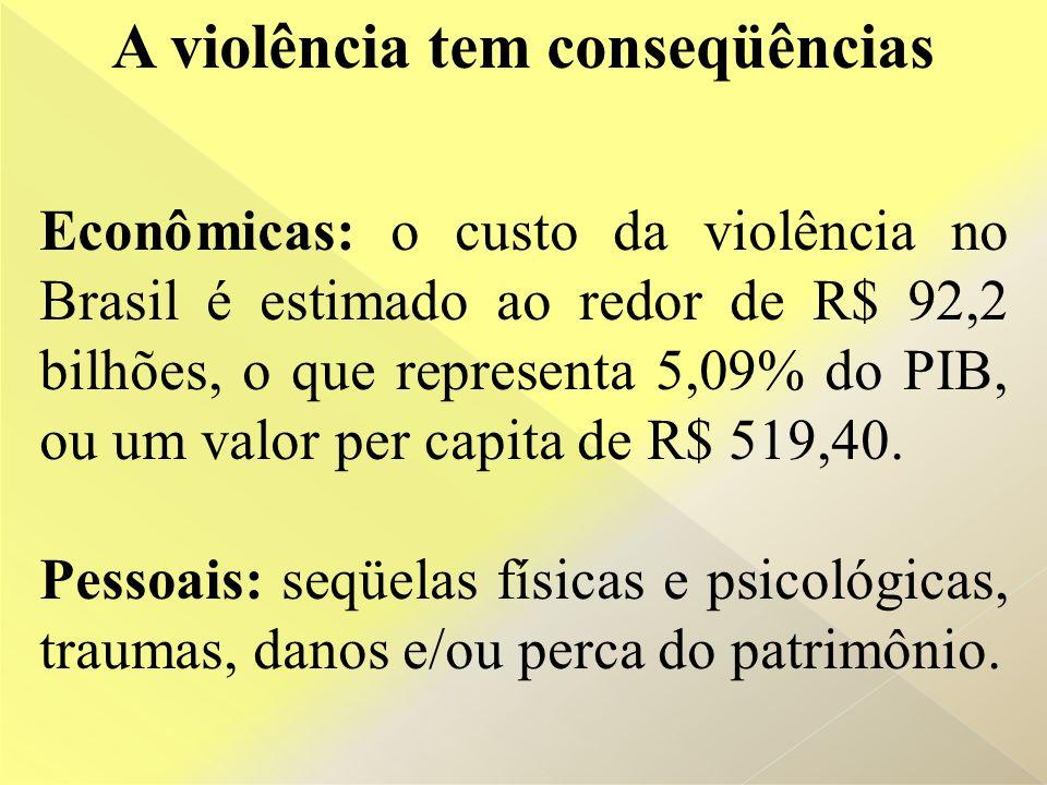 A violência tem conseqüências