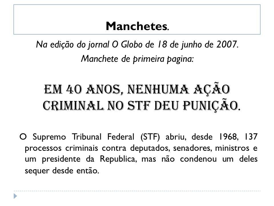 Em 40 anos, nenhuma ação criminal no STF deu punição.