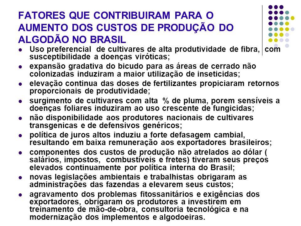 FATORES QUE CONTRIBUIRAM PARA O AUMENTO DOS CUSTOS DE PRODUÇÃO DO ALGODÃO NO BRASIL