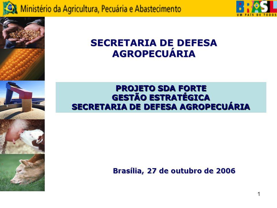 SECRETARIA DE DEFESA AGROPECUÁRIA SECRETARIA DE DEFESA AGROPECUÁRIA