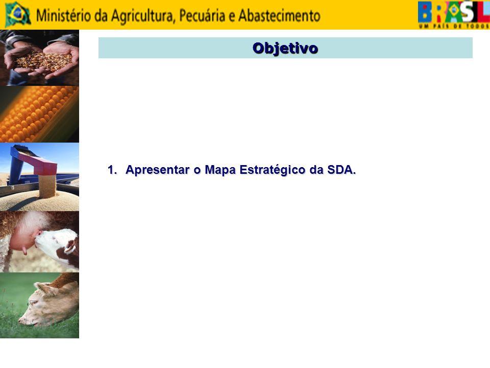 Objetivo Apresentar o Mapa Estratégico da SDA.