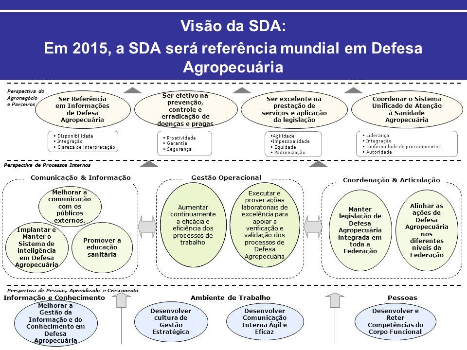 Em 2015, a SDA será referência mundial em Defesa Agropecuária