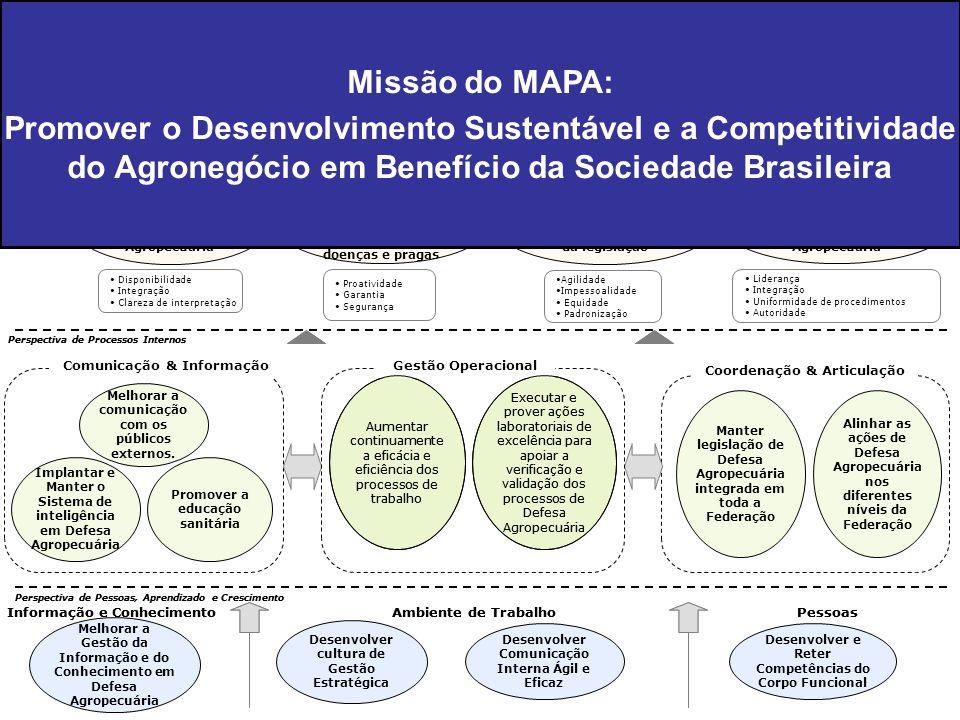 Missão do MAPA: Promover o Desenvolvimento Sustentável e a Competitividade do Agronegócio em Benefício da Sociedade Brasileira.