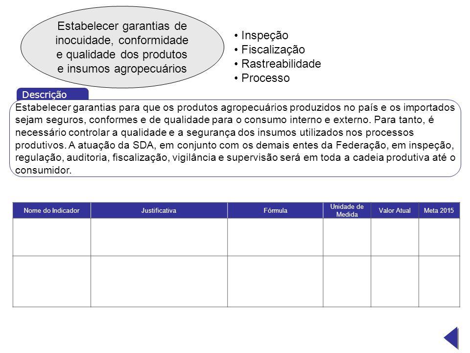 Estabelecer garantias de inocuidade, conformidade e qualidade dos produtos e insumos agropecuários