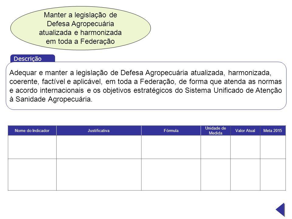 Manter a legislação de Defesa Agropecuária atualizada e harmonizada em toda a Federação