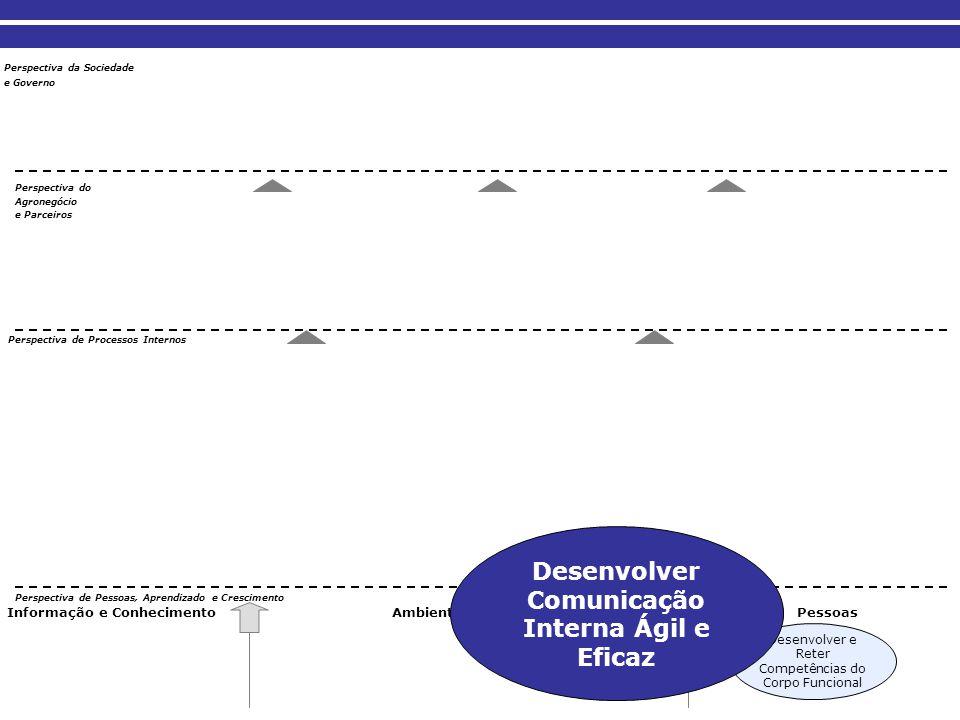 Desenvolver Comunicação Interna Ágil e Eficaz