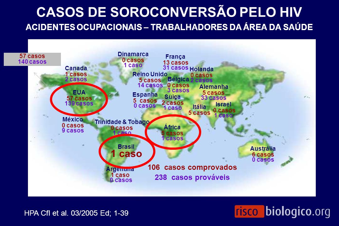 CASOS DE SOROCONVERSÃO PELO HIV