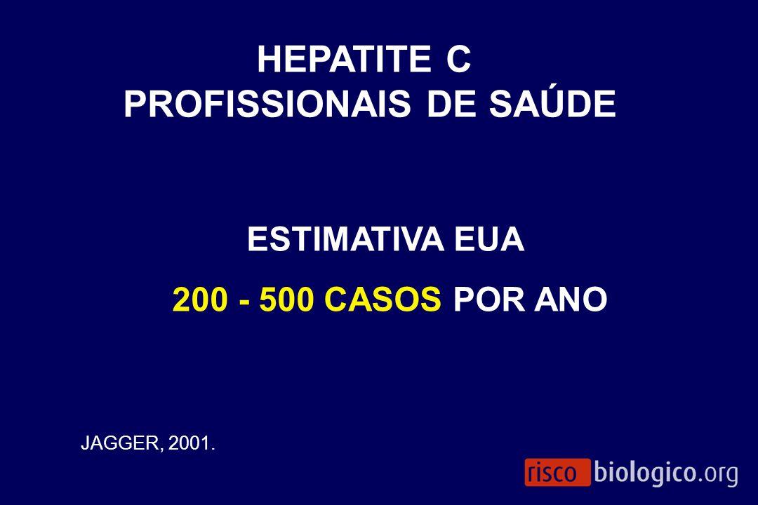 PROFISSIONAIS DE SAÚDE