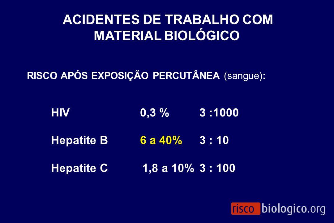 ACIDENTES DE TRABALHO COM