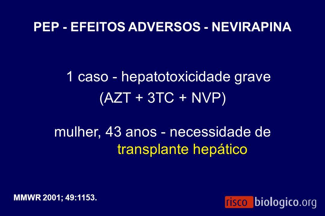 1 caso - hepatotoxicidade grave (AZT + 3TC + NVP)