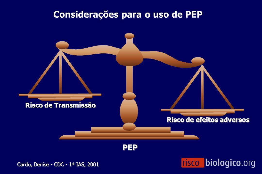 Considerações para o uso de PEP Risco de efeitos adversos