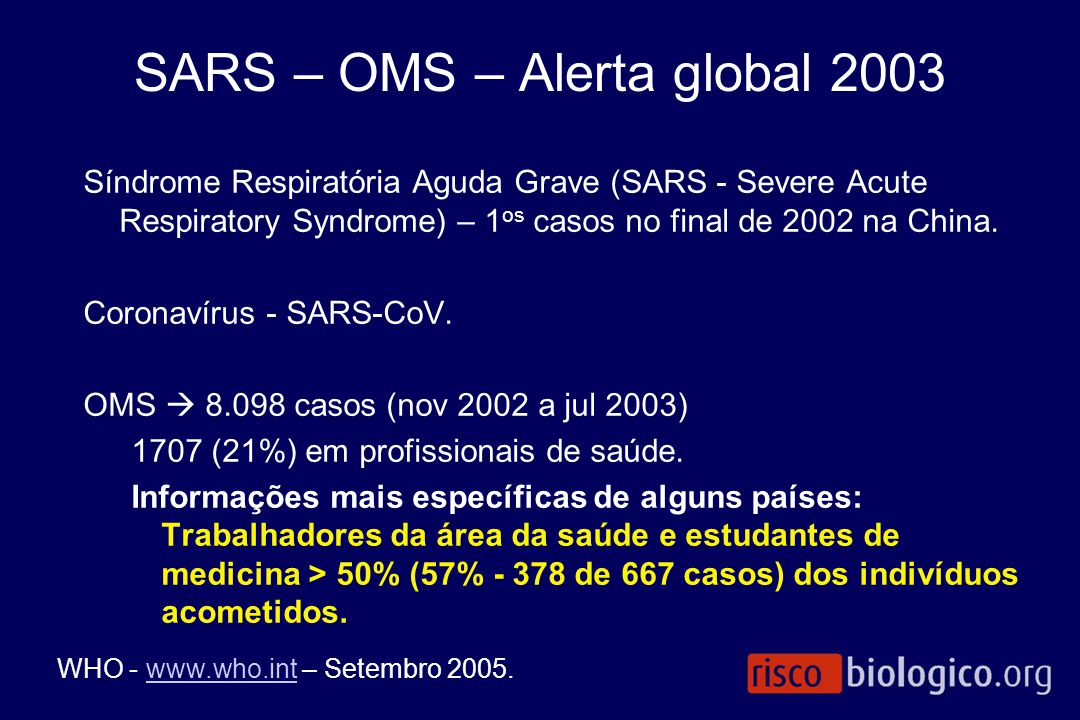 SARS – OMS – Alerta global 2003