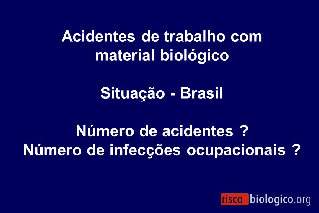 Acidentes de trabalho com material biológico Situação - Brasil Número de acidentes Número de infecções ocupacionais
