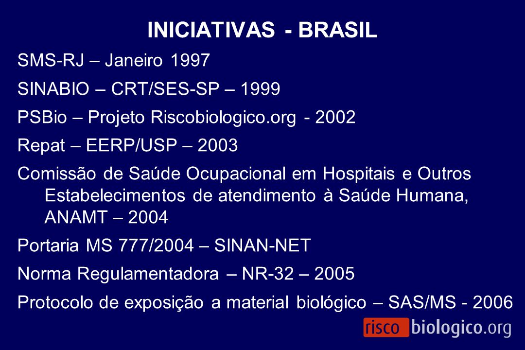 INICIATIVAS - BRASIL SMS-RJ – Janeiro 1997 SINABIO – CRT/SES-SP – 1999