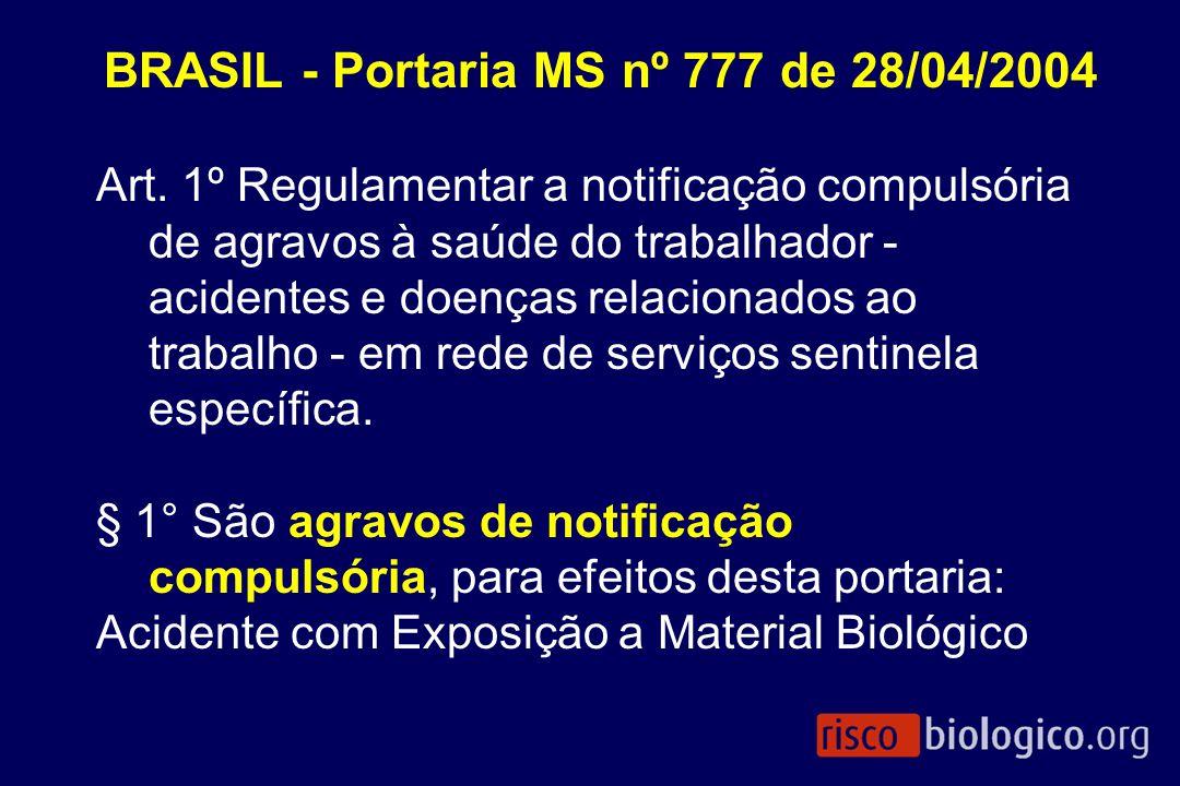 BRASIL - Portaria MS nº 777 de 28/04/2004