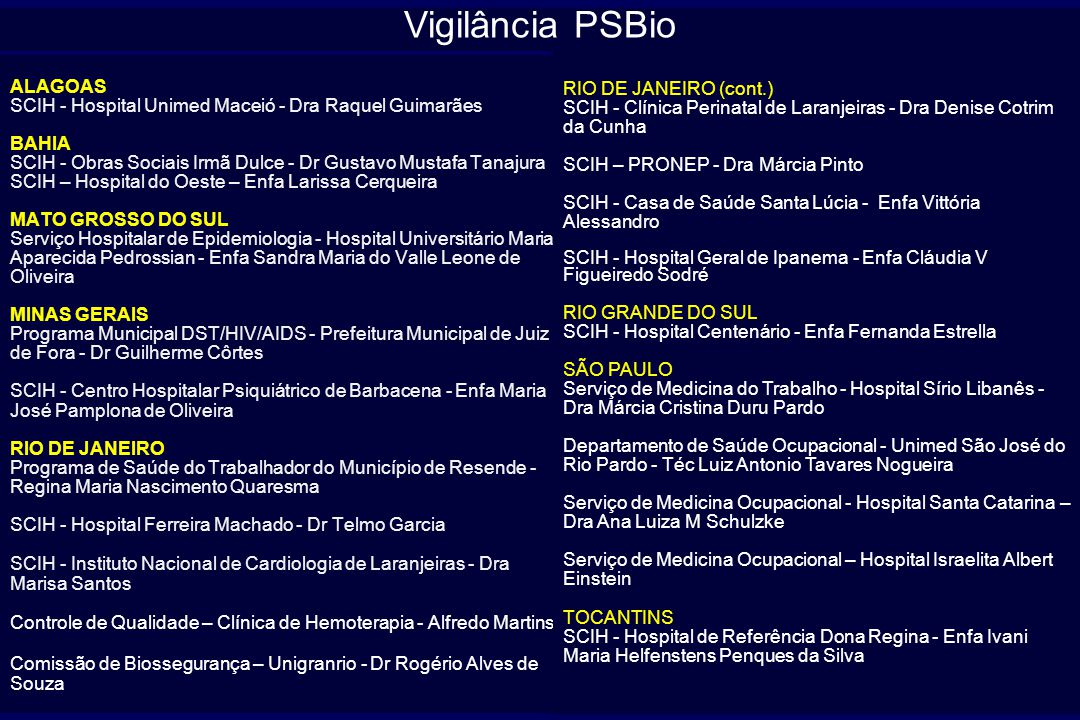 Vigilância PSBio RIO DE JANEIRO (cont.)
