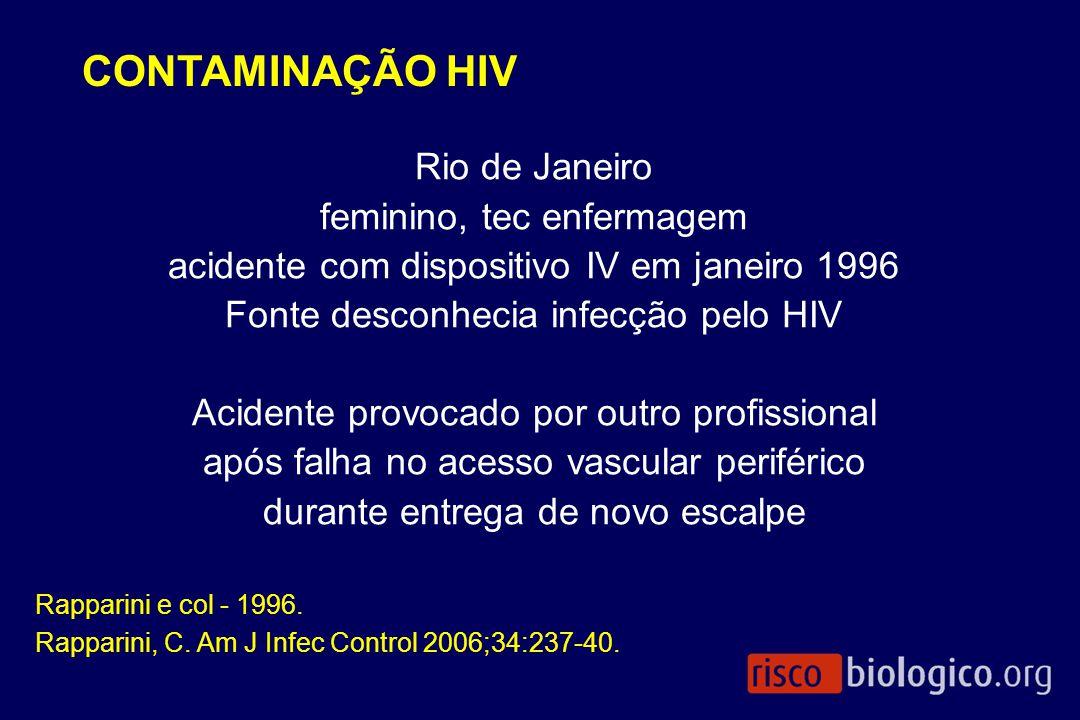 CONTAMINAÇÃO HIV Rio de Janeiro feminino, tec enfermagem