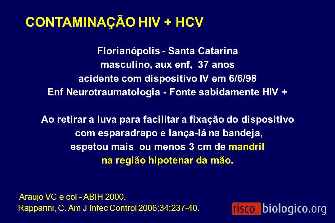 CONTAMINAÇÃO HIV + HCV Florianópolis - Santa Catarina