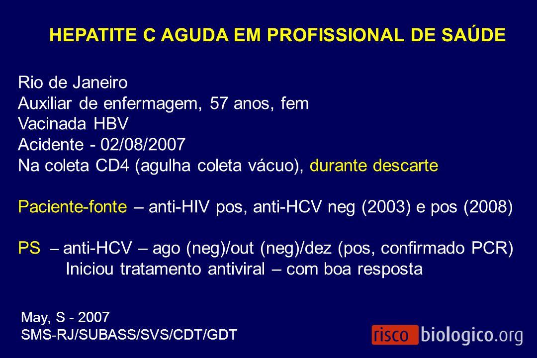 HEPATITE C AGUDA EM PROFISSIONAL DE SAÚDE