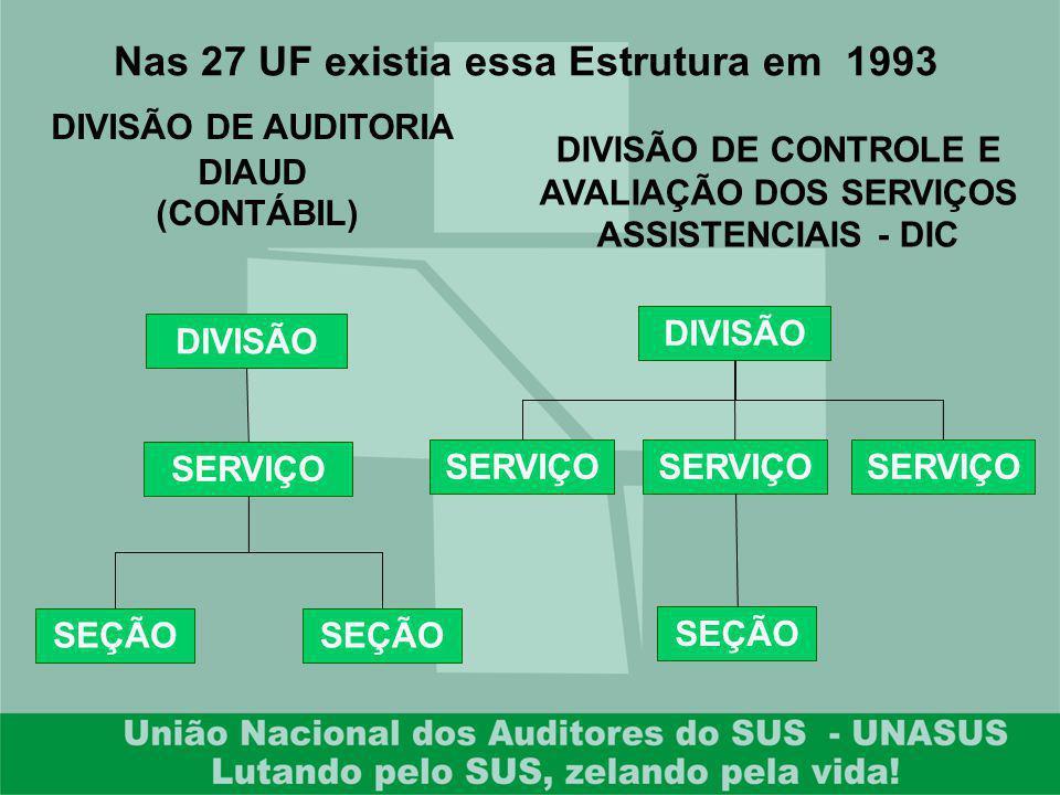 Nas 27 UF existia essa Estrutura em 1993