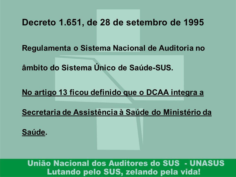 Decreto 1.651, de 28 de setembro de 1995