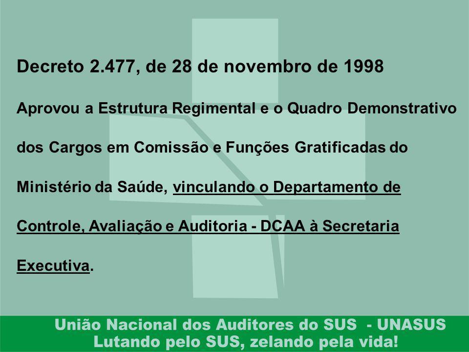 Decreto 2.477, de 28 de novembro de 1998