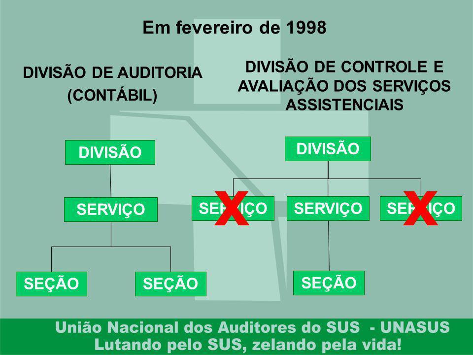 Em fevereiro de 1998 DIVISÃO DE CONTROLE E AVALIAÇÃO DOS SERVIÇOS ASSISTENCIAIS. DIVISÃO DE AUDITORIA (CONTÁBIL)