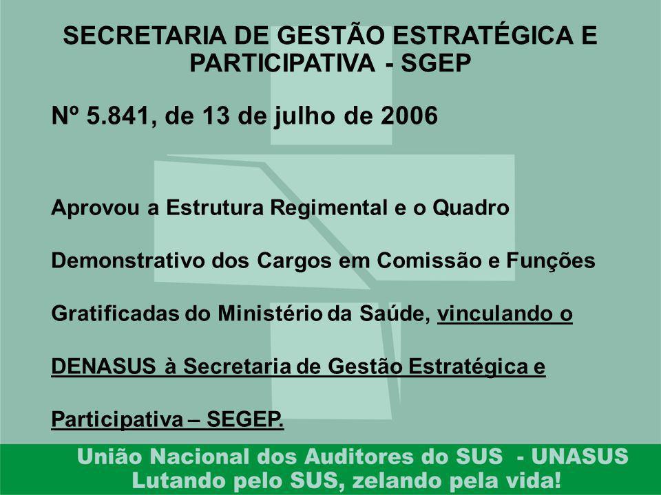 SECRETARIA DE GESTÃO ESTRATÉGICA E PARTICIPATIVA - SGEP