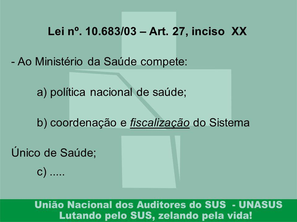 Lei nº. 10.683/03 – Art. 27, inciso XX - Ao Ministério da Saúde compete: a) política nacional de saúde;